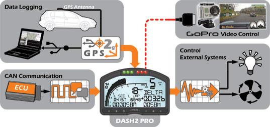 dash2_pro_gopro_system.jpg