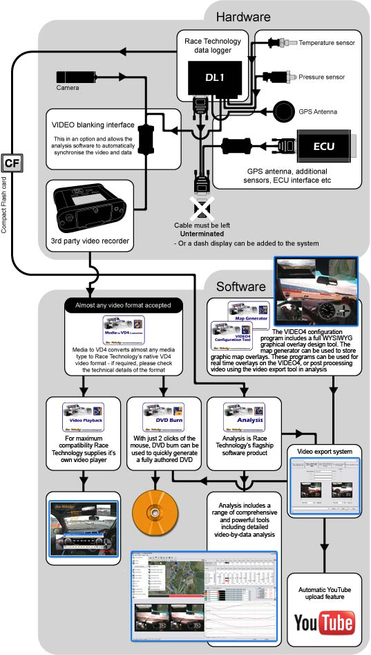 cf1e5bbb515ea6 Overview of video support when using a 3rd party video recorder