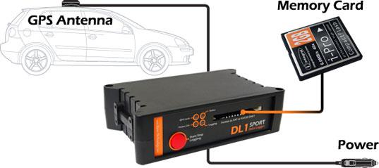DL1 SPORT - Race Technology Ltd - Automotive Technical